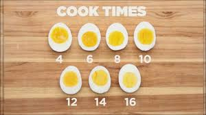 Soft Boiled Egg Chart How Long In Minutes Youd Need To Boil An Egg To Get Its