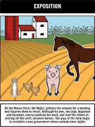animal farm by george orwell literary conflict man vs man man  old major animal farm allegory essay animal farm essays title animal farm by the other animals in the farm george orwell wrote animal farm as an