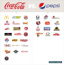 which chains serve coke vs pepsi common sense evaluation which chains serve coke or pepsi