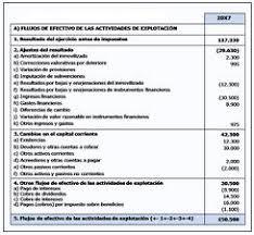 Estado De Flujos De Efectivo Dinero Urgente Sin Garantias