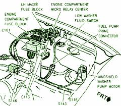 1997 cadillac deville concours main engine compartment fuse box 1997 cadillac deville concours main engine compartment fuse box diagram