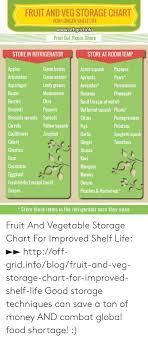 Fruit And Veg Storage Chart Forlonger Shelf Life Print Out