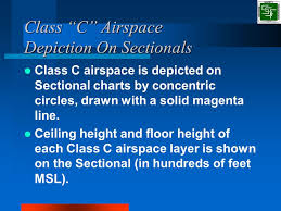Teaching The National Airspace System Ppt Video Online