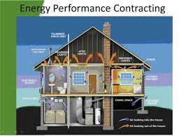 designing an energy efficient home. designs efficiency dsin building what is an energy efficient house home decor tropical plans construction materials ppt inhabitat designing