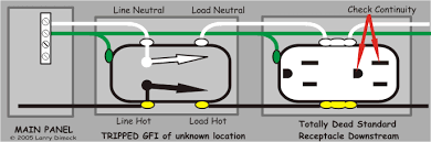 can t reset a gfci outlet tripped gfi diagram