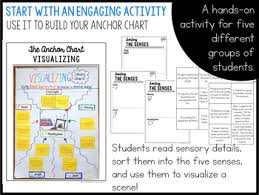 Sensory Details Anchor Chart Visualizing Reading Comprehension Unit For Sensory Details