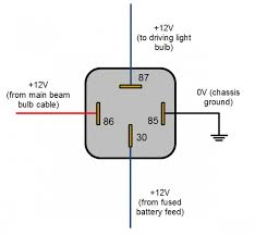 wiring diagram for automotive relay the wiring diagram automotive relay guide 12 volt planet wiring diagram