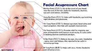 Acupressure Face Chart Acupressure For Eyes 17 Acupressure Points To Improve