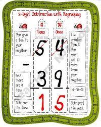 3rd Grade Math Review Quarter 3 Part 2 Lessons Tes Teach