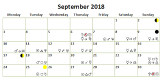 The Astrology Of September 2018 Better Times Ahead