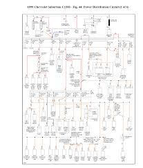 99 suburban wiring diagram wiring diagram 99 suburban wiring diagram wiring diagram datasource 99 suburban headlight wiring diagram 99 suburban wiring diagram
