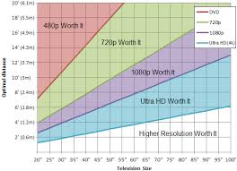Monitor Resolution Chart What Is The Resolution Rtings Com