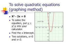 to solve quadratic equations graphing method x 2 2x 0 to solve