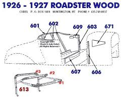 wiring diagram for 1926 model t ford roadster ford automotive Model A Ford Wiring Diagram model t ford forum model t ford wiring diagrams and wire gauges model a ford wiring diagram with cowl lights