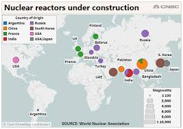 Trump Russia Flow Chart Trump Aims To Beat China And Russia In Nuclear Energy Export