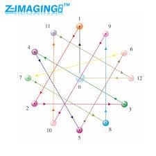 Near Eye Chart Us 10 99 5pcs Acuidade Visual Map International Near Eye Chart Vision Health Map Vision Training Diagram Eye Muscle Training Exercise Map In Massage