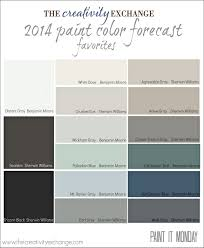 Sherwin Williams Color Palette Favorites From The 2014 Paint Color Forecast Paint It Monday