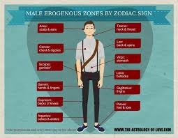 Male Erogenous Zones By Zodiac Sign Zodiac Signs Zodiac