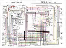 1973 ford capri wiring diagram get free image about wiring diagram 1976 AMC Gremlin 1973 plymouth duster wiring diagram instrument cluster wire center u2022 rh daniablub co