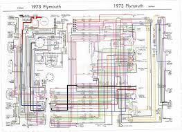 1973 plymouth duster wiring diagrams schematics wire center \u2022 Refrigerator Schematic Diagram 1973 plymouth duster wiring diagram instrument cluster wire center u2022 rh daniablub co 1973 plymouth road runner 1970 dodge challenger wiring diagram