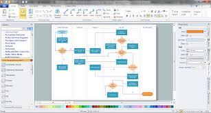 cross function flow chart cross functional flowchart