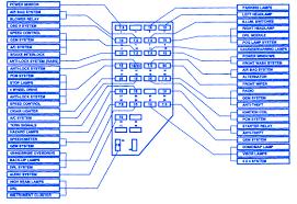 1998 ford ranger fuse diagram wiring diagram expert 98 ranger fuse diagram wiring diagram today 1998 ford ranger fuse diagram