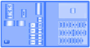 cadillac cts 2011 compartment fuse box block circuit breaker cadillac cts 2011 compartment fuse box block circuit breaker diagram