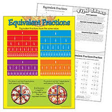 Paper Equivalent Chart Equivalent Fractions Chart