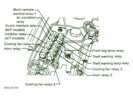1994 nissan pathfinder fuse box diagram 1994 image 1997 nissan maxima ignition fuse box diagram 1997 wiring on 1994 nissan pathfinder fuse box