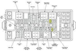 2005 mustang wiring diagram vanphongchinhchu com 2005 mustang wiring diagram ford mustang convertible fuse diagram wiring mustang fuse box wiring diagram mustang