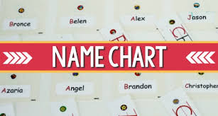 How To Make A Name Chart For Your Classroom