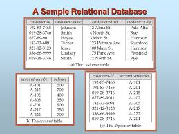 Relational Databases Example On Database Systems Ppt Download