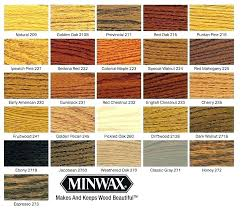 Walnut Wood Stain Color Chart Wood Stain Colors For Pine Sushanthraikar