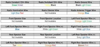 awesome ford explorer radio wiring diagram photos images for 2001 Ford Ranger Radio Wire Diagram 1987 ford ranger radio wiring diagram wiring diagram and 2001 ford ranger radio wire diagram