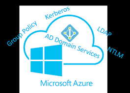 Azure Active Directory Domain Services Managed Domain