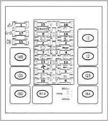 1994 2000 alfa romeo 145 and 146 fuse diagram fuse diagram 1994 2000 alfa romeo 145 and 146 fuse diagram
