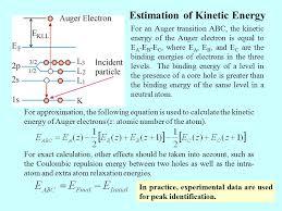 estimation of kinetic energy