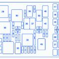 pontiac g6 2009 starter fuse box block circuit breaker diagram pontiac g6 2005 main engine fuse box block circuit breaker diagram