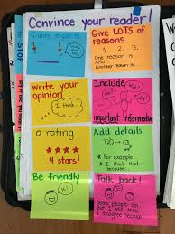 Pin By Literacy Partners On Persuasive Reviews 6th Grade