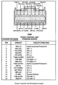1995 ford mustang radio wiring diagram of ranger with 2004 taurus Stereo Wiring Diagram for 99 Mustang 1995 ford mustang radio wiring diagram of ranger with 2004 taurus