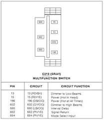 2000 ford f650 fuse panel diagram 2000 ford f650 750 pinterest 2000 f650 fuse panel at 2001 Ford F650 Fuse Box Diagram