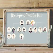 personalized gifts for him custom family tree portrait