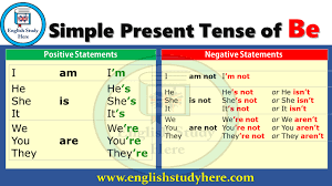 Present Tense Rules Chart Pin By English Study Here On English Grammar Simple