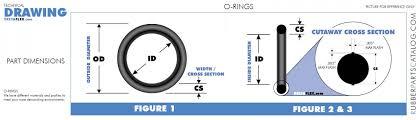 O Ring Size Chart Rubberpartscatalog Com