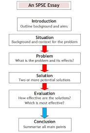 writing essays spse essay flowchart