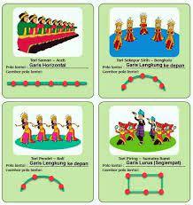 Berikut ini pola lantai tari lurus vertikal, horizontal, pola lantai diagonal, melengkung serta pola lantai tari perlu diketahui dan dipelajari oleh seseorang yang ingin menguasai tarian. Gambar Pola Lantai Tari Saman Adalah Visitbandaaceh Com