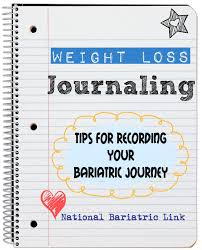 Recording Your Weight Loss Journey
