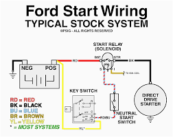 ford 460 starter wiring diagram wire center \u2022 Solenoid Switch Wiring Diagram starter solenoid wiring diagram free download wiring diagram wire rh linxglobal co ford 460 firing order diagram ford 460 distributor diagram