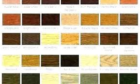 Home Depot Behr Wood Stain Color Chart Behr Deck Stain Stratedge Me