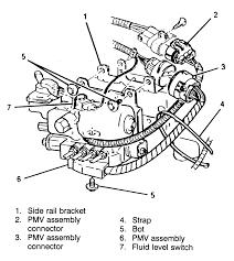1998 Cadillac Eldorado Abs Wiring Diagram
